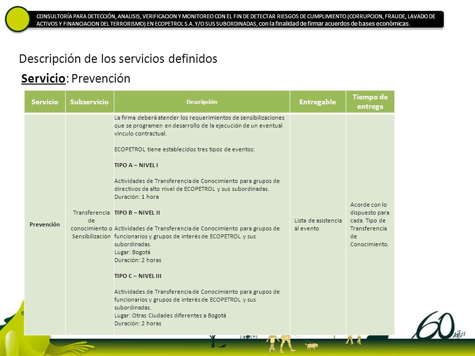 Descripción de los servicios definidos ServicioSubservicio Descripción Entregable Tiempo de entrega Prevención Transferencia de conocimiento o Sensibi