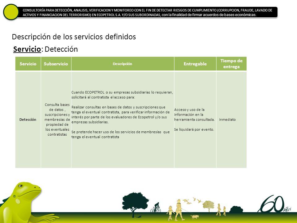 Descripción de los servicios definidos ServicioSubservicio Descripción Entregable Tiempo de entrega Detección Consulta bases de datos, suscripciones y