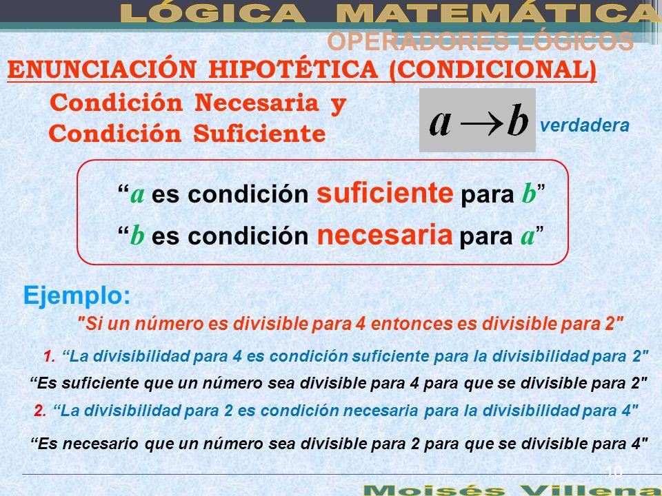 a es condición suficiente para b b es condición necesaria para a Ejemplo: