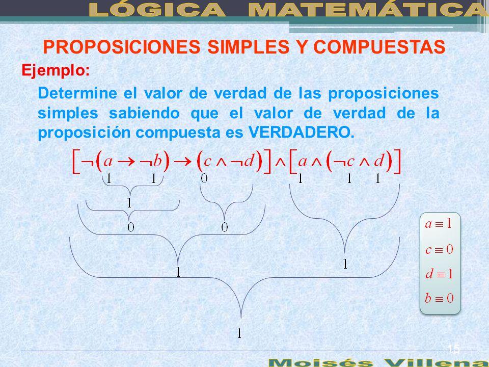 PROPOSICIONES SIMPLES Y COMPUESTAS Ejemplo: Determine el valor de verdad de las proposiciones simples sabiendo que el valor de verdad de la proposició