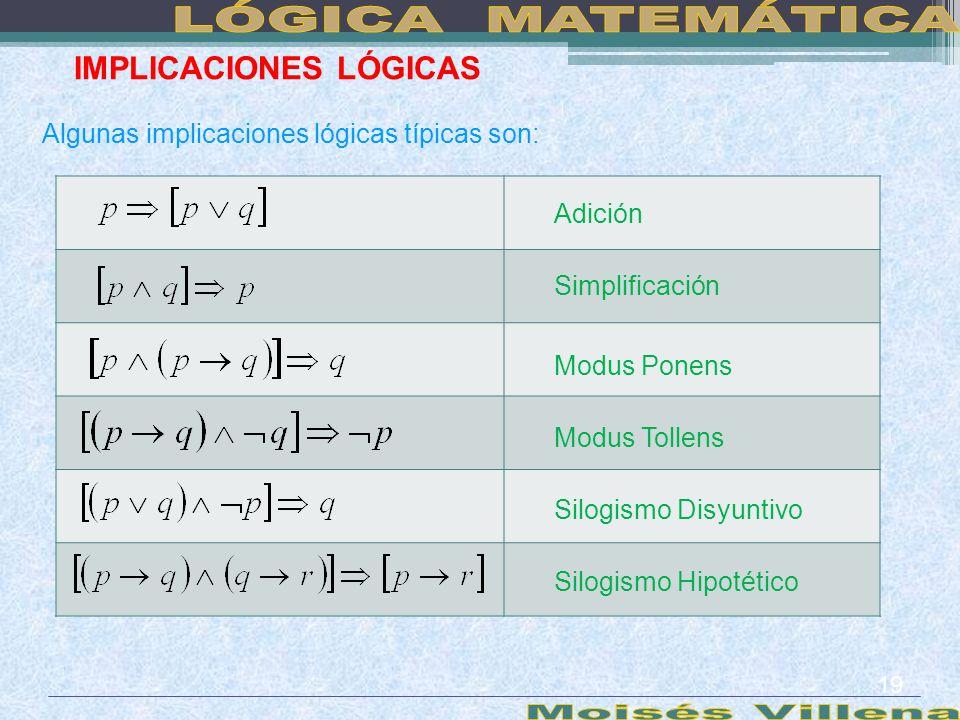 IMPLICACIONES LÓGICAS Algunas implicaciones lógicas típicas son: Adición Simplificación Modus Ponens Modus Tollens Silogismo Disyuntivo Silogismo Hipo