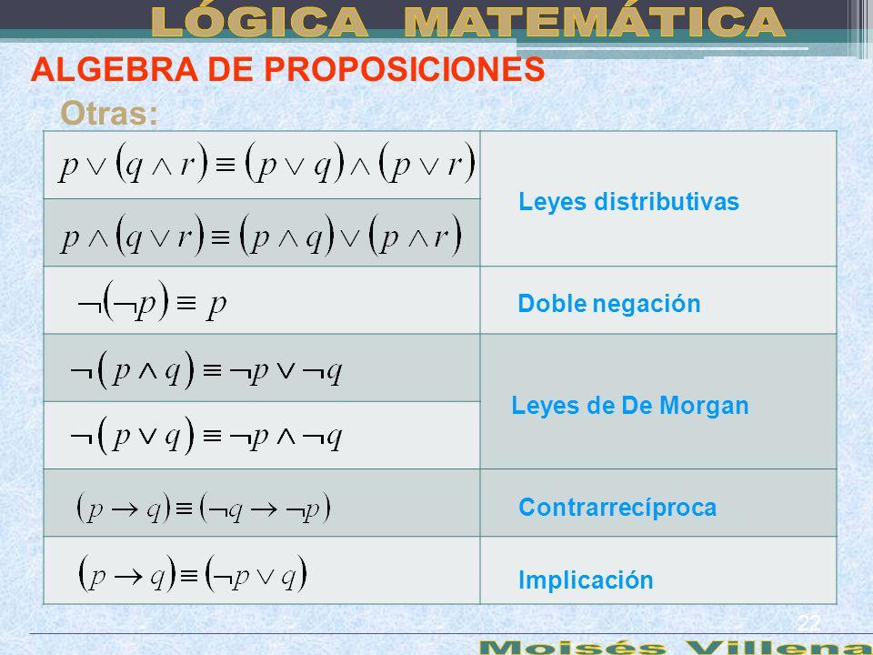 ALGEBRA DE PROPOSICIONES Otras: Leyes distributivas Doble negación Leyes de De Morgan Contrarrecíproca Implicación 22
