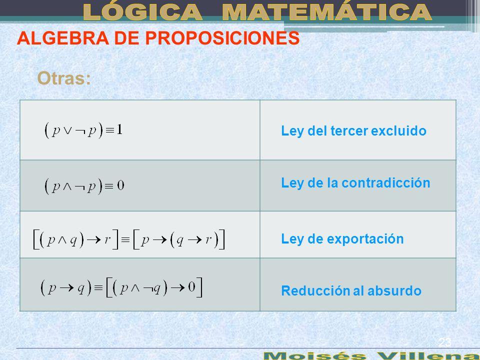 ALGEBRA DE PROPOSICIONES Otras: Ley del tercer excluido Ley de la contradicción Ley de exportación Reducción al absurdo 23