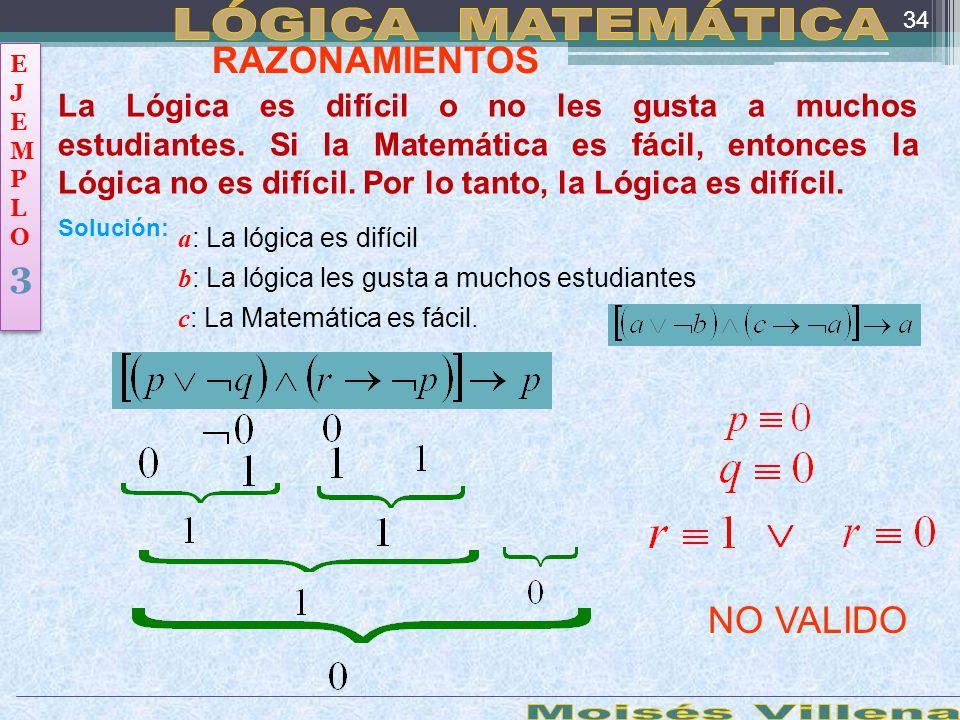 La Lógica es difícil o no les gusta a muchos estudiantes. Si la Matemática es fácil, entonces la Lógica no es difícil. Por lo tanto, la Lógica es difí