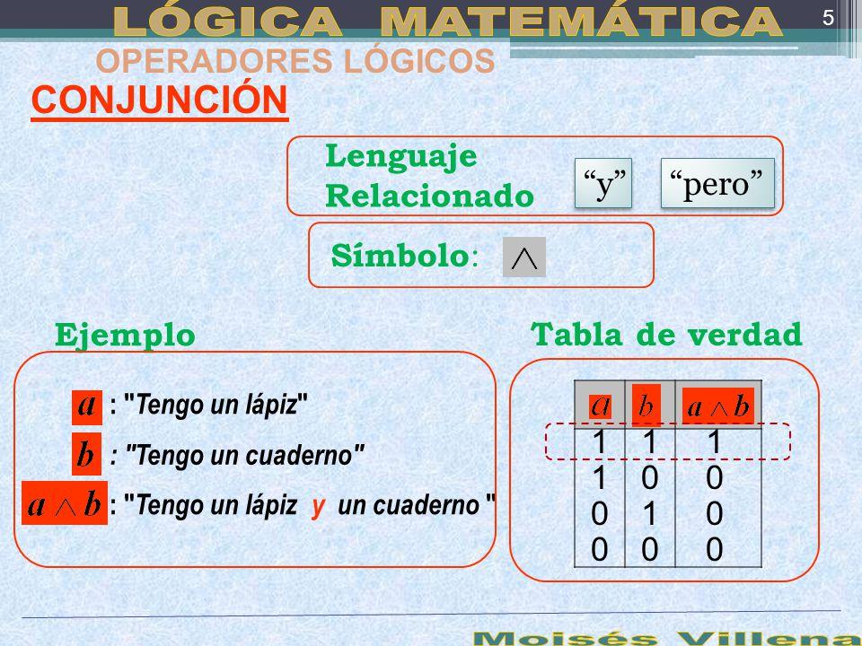 DISYUNCION INCLUSIVA O O Símbolo : Ejemplo : Tengo un lápiz : Tengo un cuaderno : Tengo un lápiz o un cuaderno 0 1 1 00 01 011 11 Tabla de verdad Lenguaje Relacionado OPERADORES LÓGICOS 6
