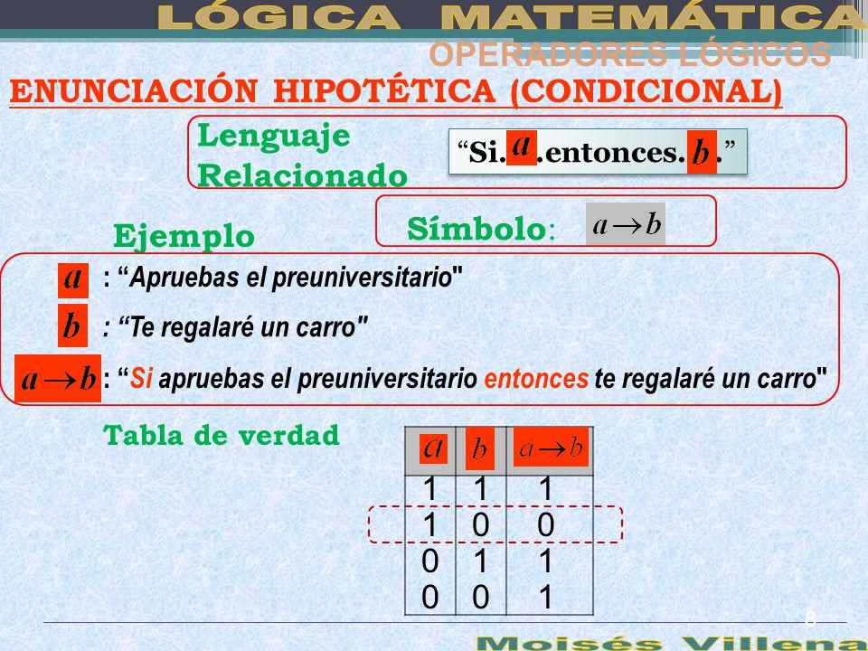 ENUNCIACIÓN HIPOTÉTICA (CONDICIONAL) Símbolo : Ejemplo : Apruebas el preuniversitario
