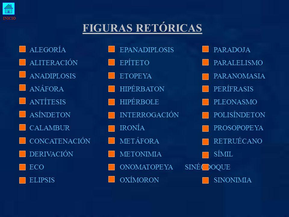 FIGURAS RETÓRICAS ALEGORÍA EPANADIPLOSIS PARADOJA ALITERACIÓN EPÍTETO PARALELISMO ANADIPLOSIS ETOPEYA PARANOMASIA ANÁFORA HIPÉRBATON PERÍFRASIS ANTÍTESIS HIPÉRBOLE PLEONASMO ASÍNDETON INTERROGACIÓN POLISÍNDETON CALAMBUR IRONÍA PROSOPOPEYA CONCATENACIÓN METÁFORA RETRUÉCANO DERIVACIÓN METONIMIA SÍMIL ECO ONOMATOPEYA SINÉCDOQUE ELIPSIS OXÍMORON SINONIMIA INICIO