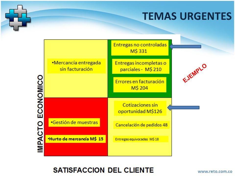 www.reto.com.co TEMAS URGENTES EJEMPLO