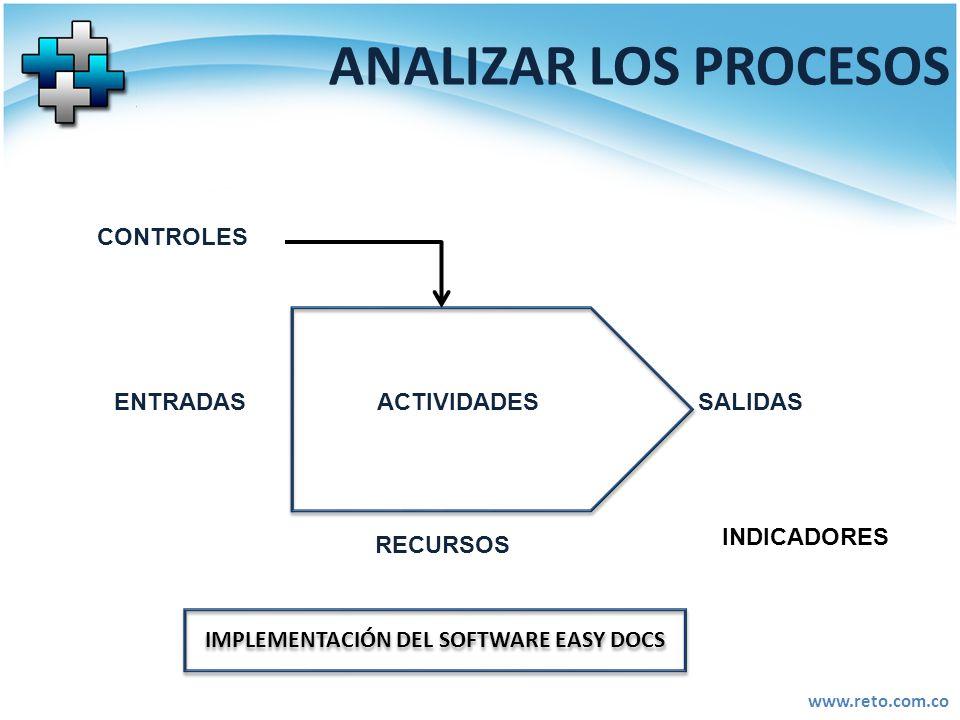 www.reto.com.co ANALIZAR LOS PROCESOS SALIDASENTRADAS RECURSOS ACTIVIDADES CONTROLES INDICADORES IMPLEMENTACIÓN DEL SOFTWARE EASY DOCS