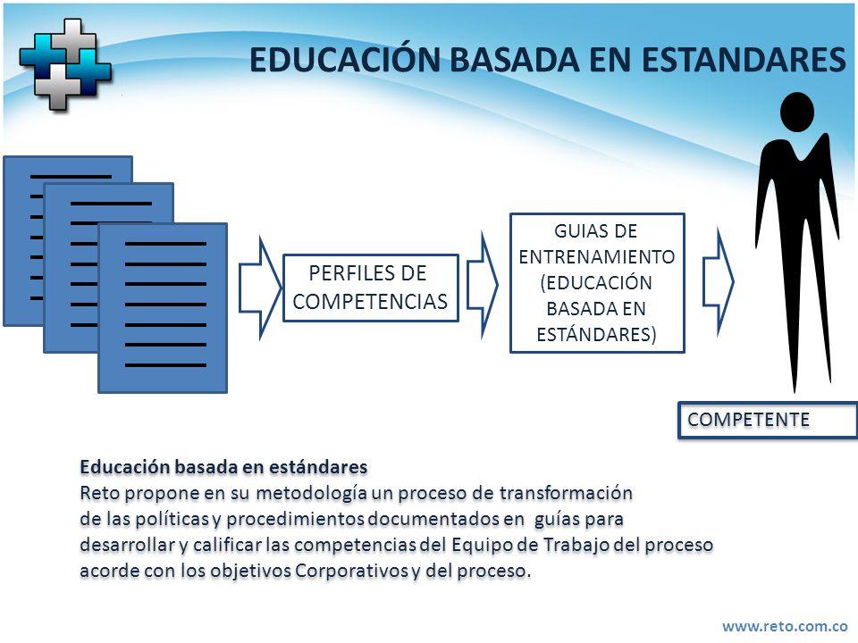 www.reto.com.co EDUCACIÓN BASADA EN ESTANDARES PERFILES DE COMPETENCIAS COMPETENTE GUIAS DE ENTRENAMIENTO (EDUCACIÓN BASADA EN ESTÁNDARES) Educación b