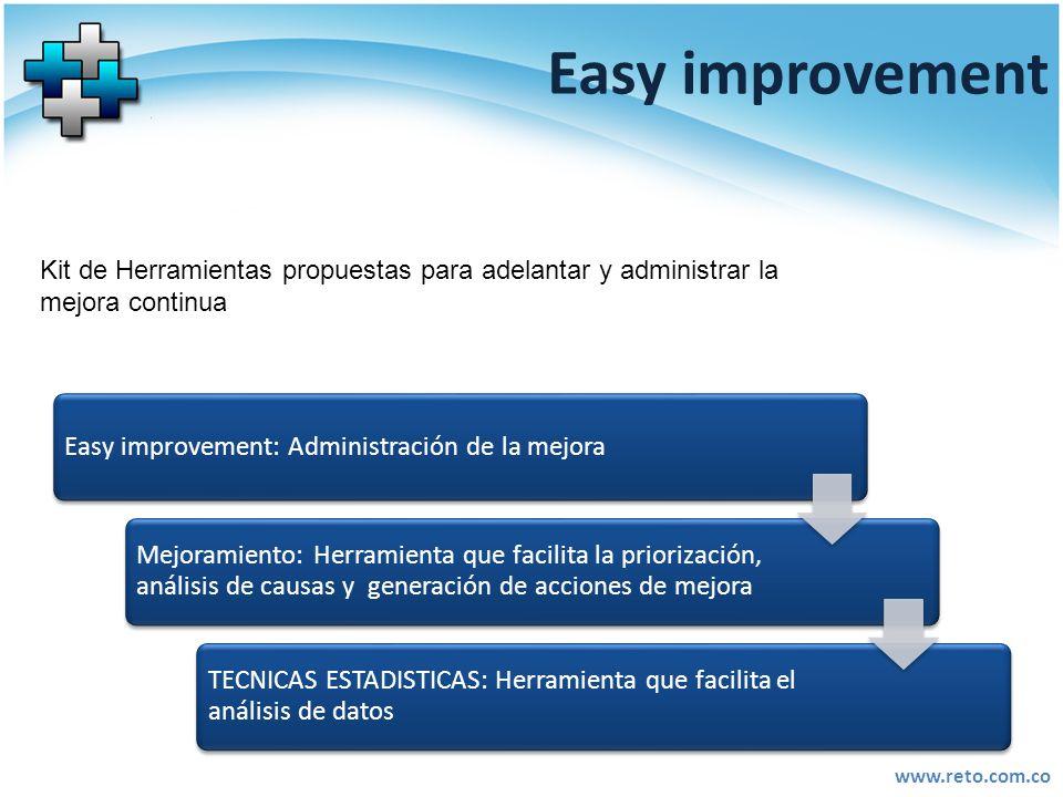 www.reto.com.co Easy improvement Easy improvement: Administración de la mejora Mejoramiento: Herramienta que facilita la priorización, análisis de cau