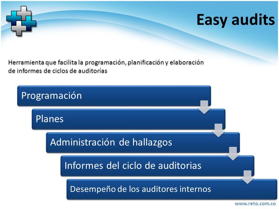 www.reto.com.co Easy audits ProgramaciónPlanesAdministración de hallazgosInformes del ciclo de auditorias Desempeño de los auditores internos Herramie