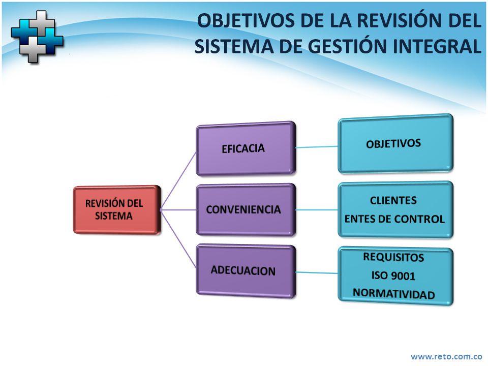 www.reto.com.co OBJETIVOS DE LA REVISIÓN DEL SISTEMA DE GESTIÓN INTEGRAL