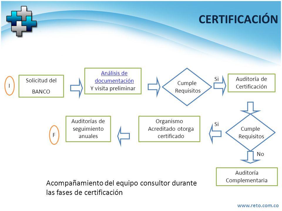 www.reto.com.co CERTIFICACIÓN Análisis de documentaciónAnálisis de documentación Y visita preliminar Solicitud del BANCO Cumple Requisitos Auditoría d
