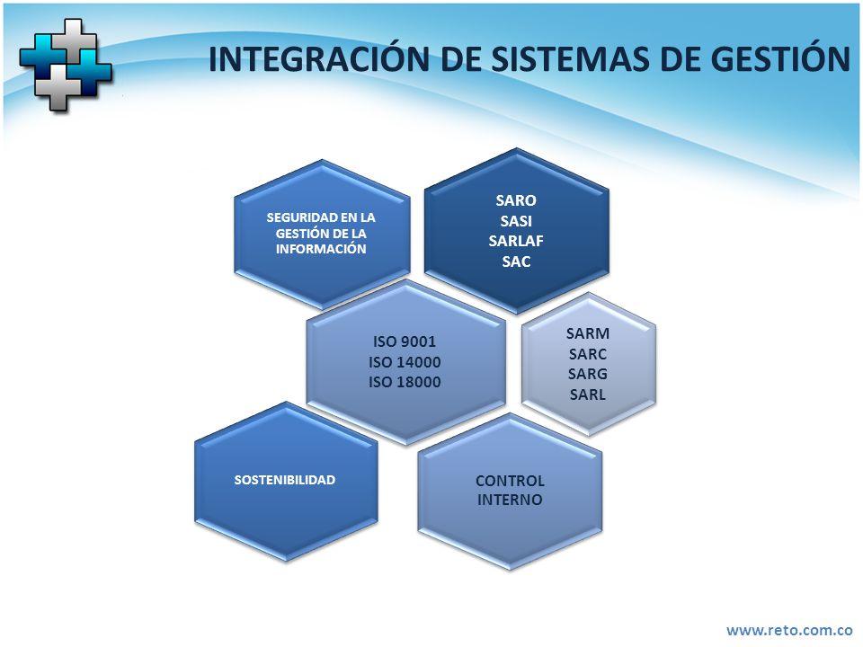 www.reto.com.co INTEGRACIÓN DE SISTEMAS DE GESTIÓN SARO SASI SARLAF SAC SEGURIDAD EN LA GESTIÓN DE LA INFORMACIÓN ISO 9001 ISO 14000 ISO 18000 SARM SA