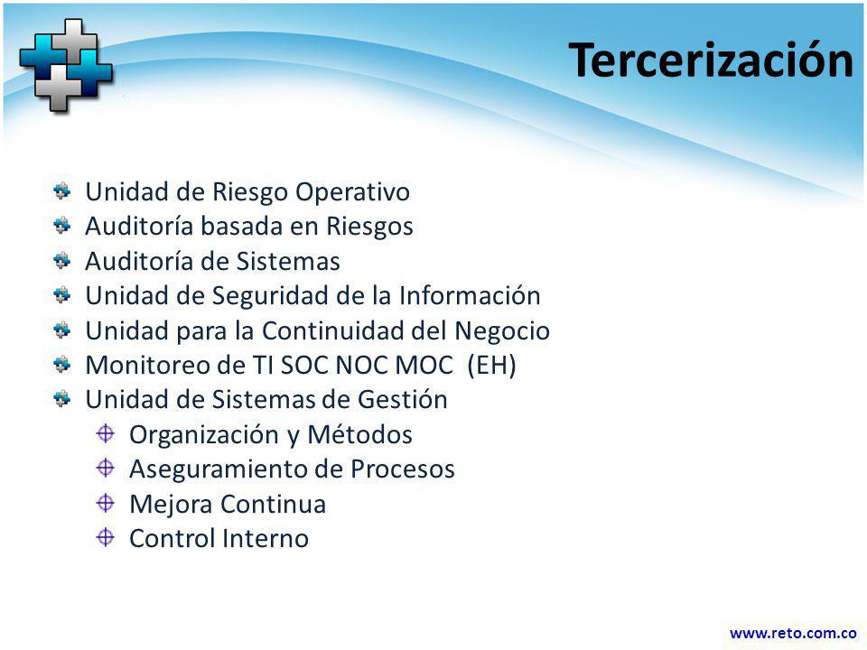 www.reto.com.co JAIME RODRIGUEZ PACHECO Gerente de Organización y Tecnología Informática Director Nacional de Auditoría de Sistemas Sub Contralor de Informática Director de Proyectos Director de Organización y Métodos Directos de Desarrollo de Software Director de Riesgo Operativo Director de Control Interno Director de Operaciones Director de Investigación y Desarrollo Consultor Líder en implementación de ISO 9000:2008 Sistemas de Gestión orientado por Procesos.