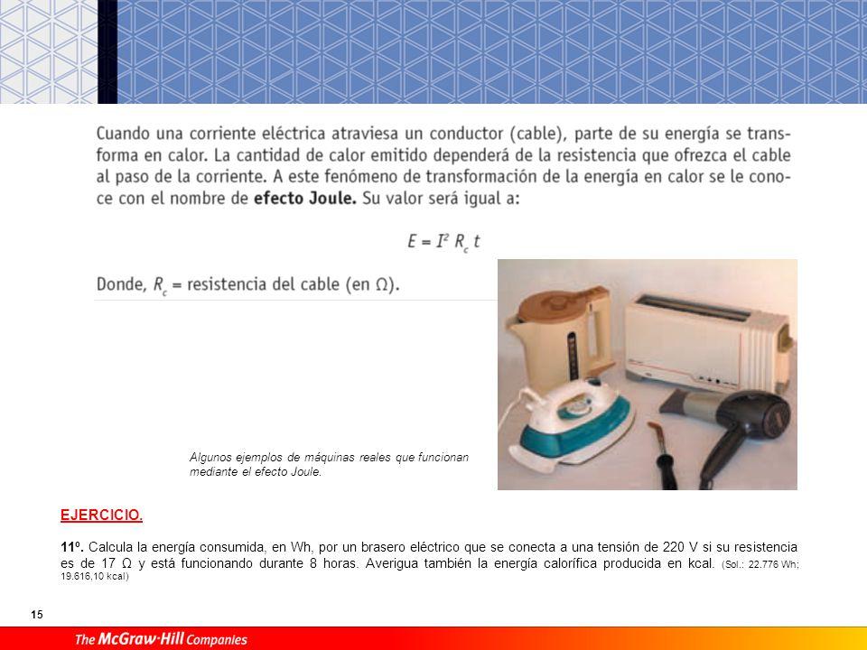 15 Algunos ejemplos de máquinas reales que funcionan mediante el efecto Joule. EJERCICIO. 11º. Calcula la energía consumida, en Wh, por un brasero elé
