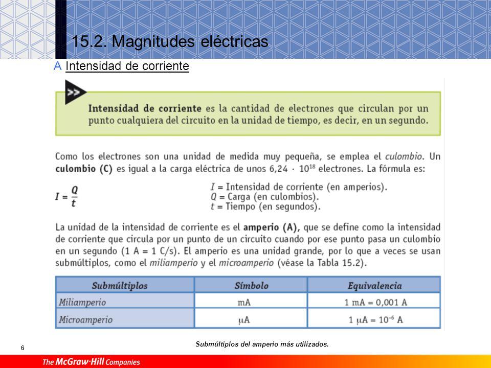 6 15.2. Magnitudes eléctricas A Intensidad de corriente Submúltiplos del amperio más utilizados.