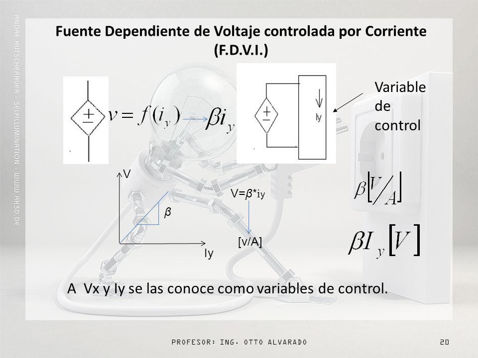PROFESOR: ING.OTTO ALVARADO20 A Vx y Iy se las conoce como variables de control.