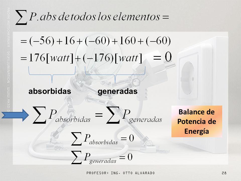 PROFESOR: ING. OTTO ALVARADO28 absorbidasgeneradas Balance de Potencia de Energía
