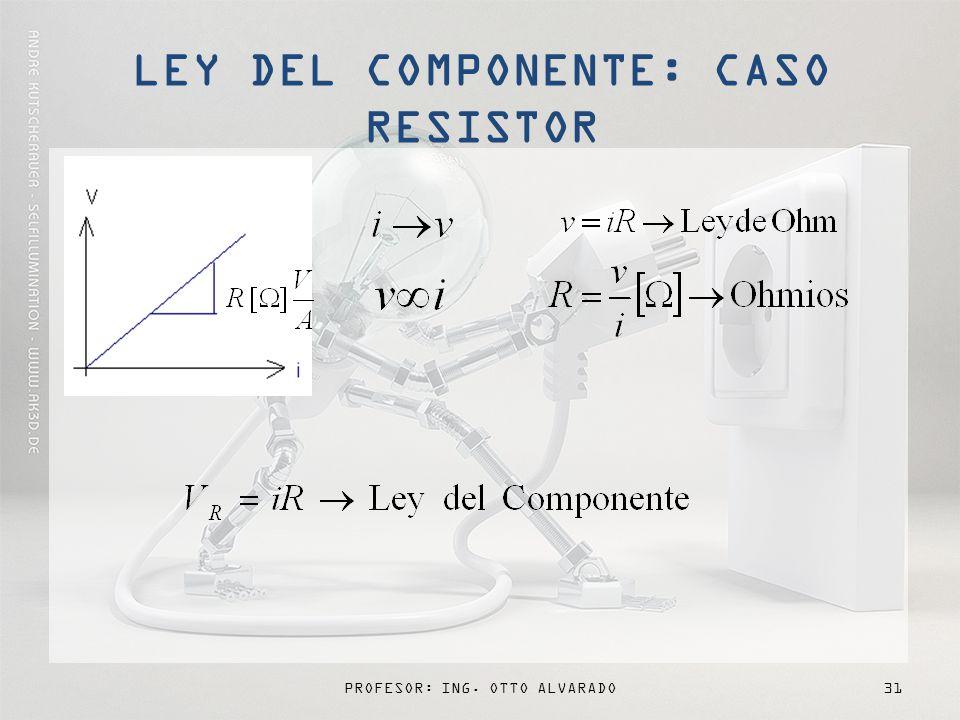 PROFESOR: ING. OTTO ALVARADO31 LEY DEL COMPONENTE: CASO RESISTOR