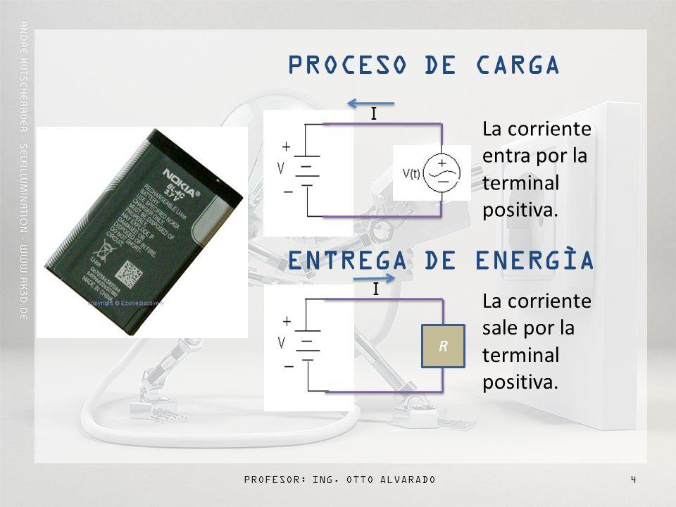 PROFESOR: ING.OTTO ALVARADO4 PROCESO DE CARGA La corriente entra por la terminal positiva.