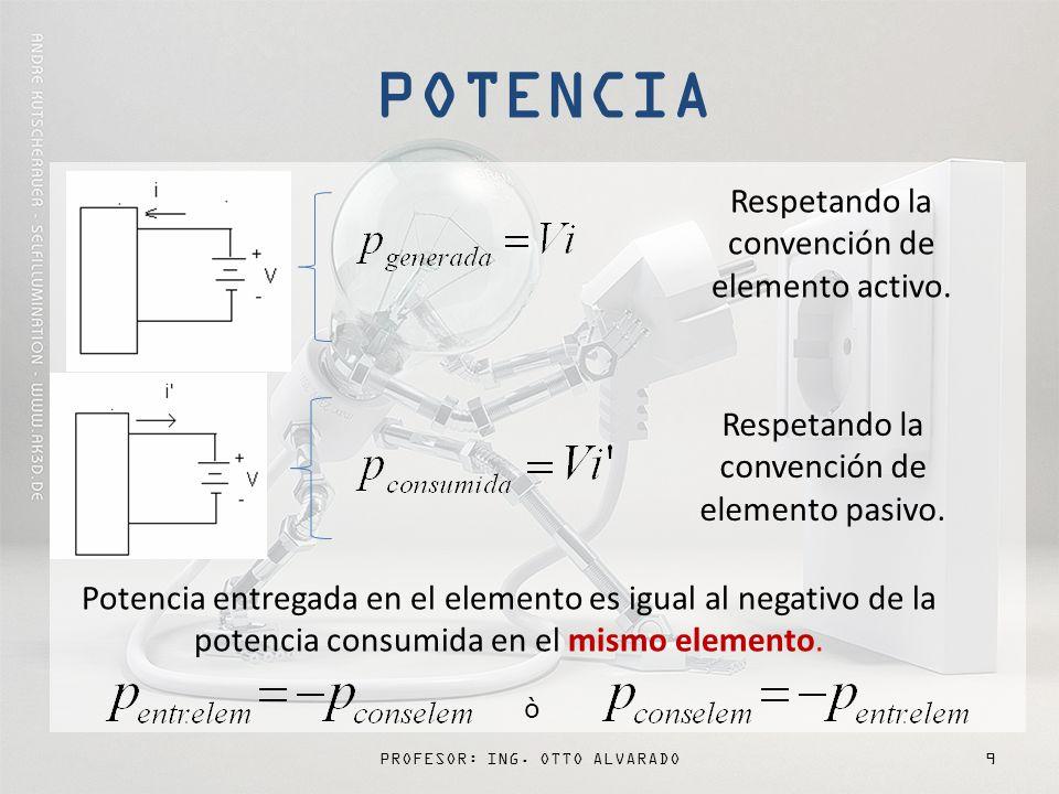 PROFESOR: ING.OTTO ALVARADO30 Resistencia Eléctrica.
