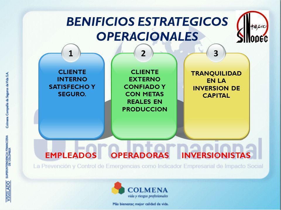BENIFICIOS ESTRATEGICOS OPERACIONALES 1 CLIENTE INTERNO SATISFECHO Y SEGURO. 3 TRANQUILIDAD EN LA INVERSION DE CAPITAL 2 CLIENTE EXTERNO CONFIADO Y CO