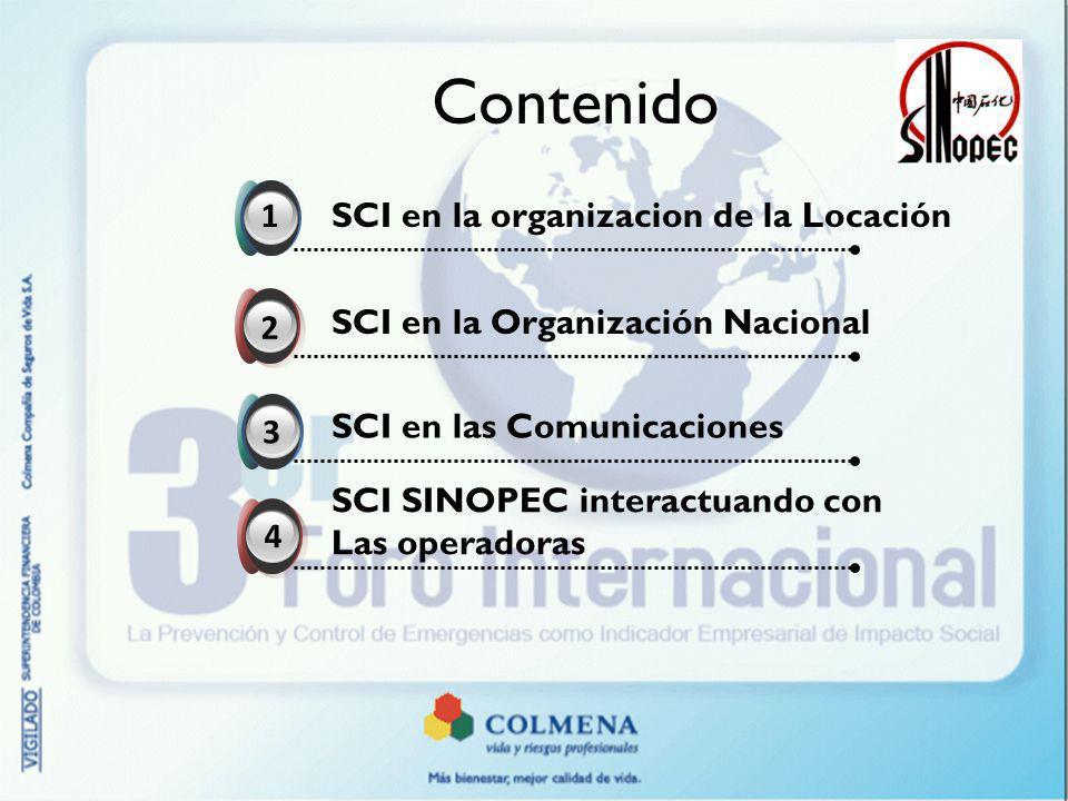 Contenido SCI en la organizacion de la Locación SCI en la Organización Nacional SCI en las Comunicaciones SCI SINOPEC interactuando con Las operadoras