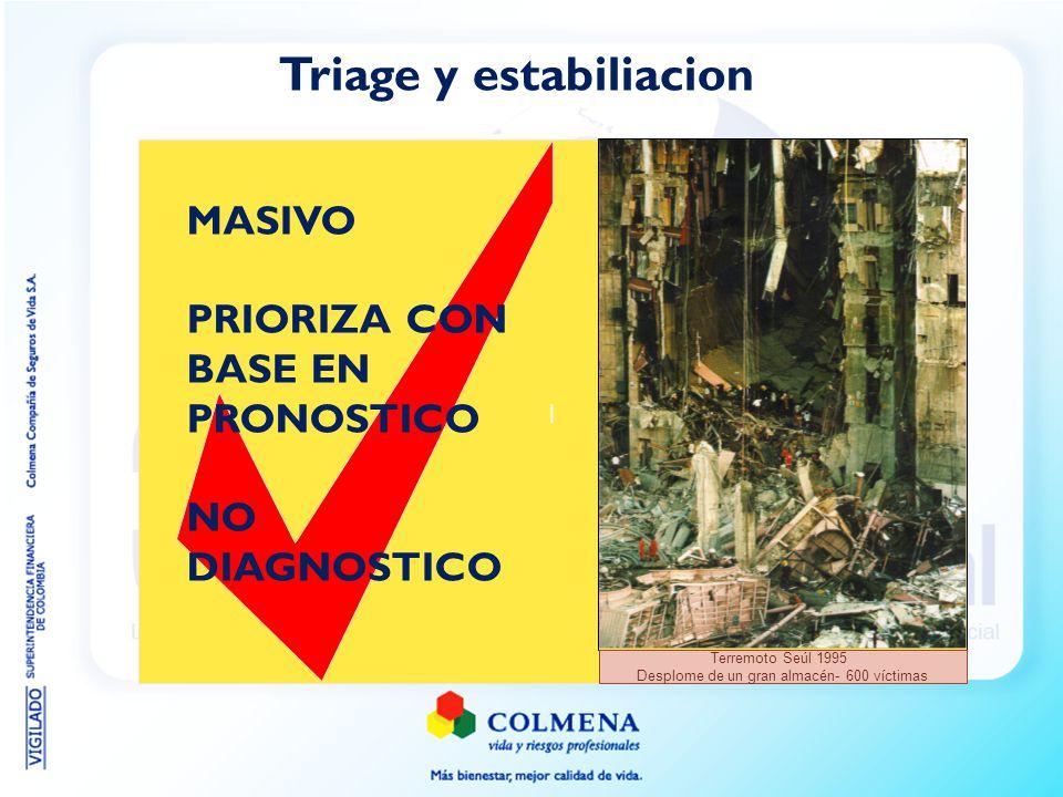 | Triage y estabiliacion Terremoto Seúl 1995 Desplome de un gran almacén- 600 víctimas MASIVO PRIORIZA CON BASE EN PRONOSTICO NO DIAGNOSTICO