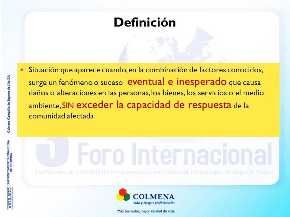 Definición Situación que aparece cuando, en la combinación de factores conocidos, surge un fenómeno o suceso eventual e inesperado que causa daños o a