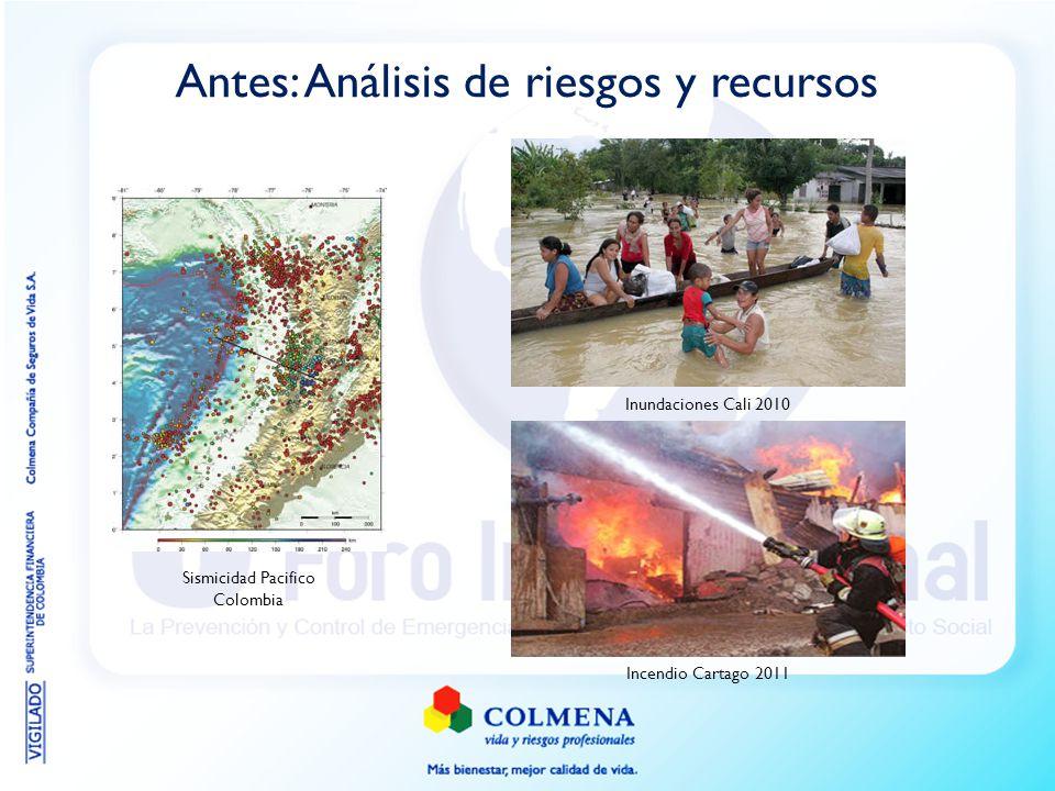 Antes: Análisis de riesgos y recursos Sismicidad Pacifico Colombia Inundaciones Cali 2010 Incendio Cartago 2011