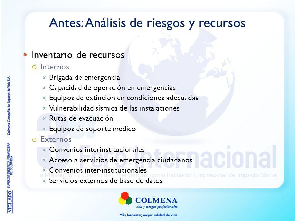 Antes: Análisis de riesgos y recursos Inventario de recursos Internos Brigada de emergencia Capacidad de operación en emergencias Equipos de extinción