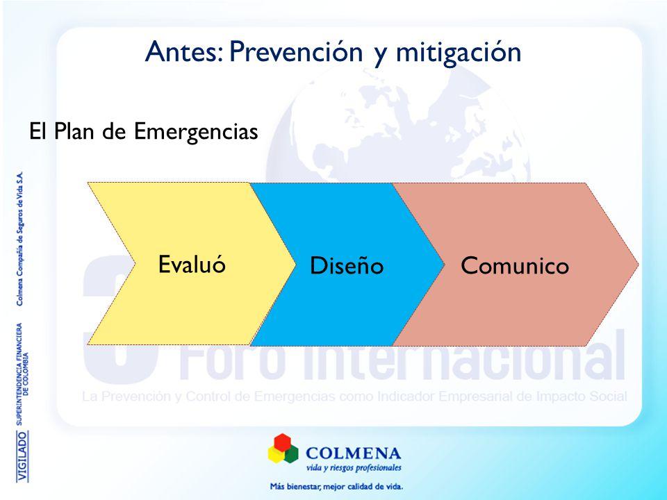 Antes: Prevención y mitigación El Plan de Emergencias Evaluó DiseñoComunico