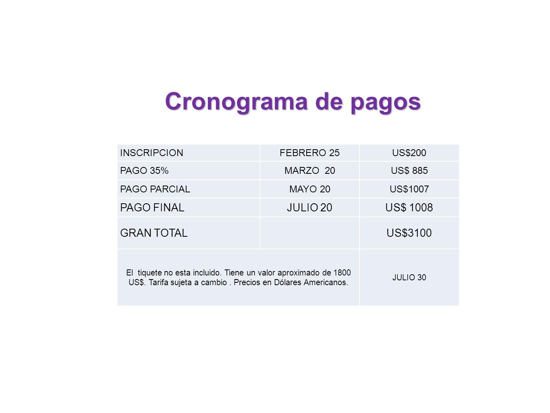 INSCRIPCIONFEBRERO 25US$200 PAGO 35%MARZO 20US$ 885 PAGO PARCIALMAYO 20US$1007 PAGO FINALJULIO 20US$ 1008 GRAN TOTALUS$3100 El tiquete no esta incluid