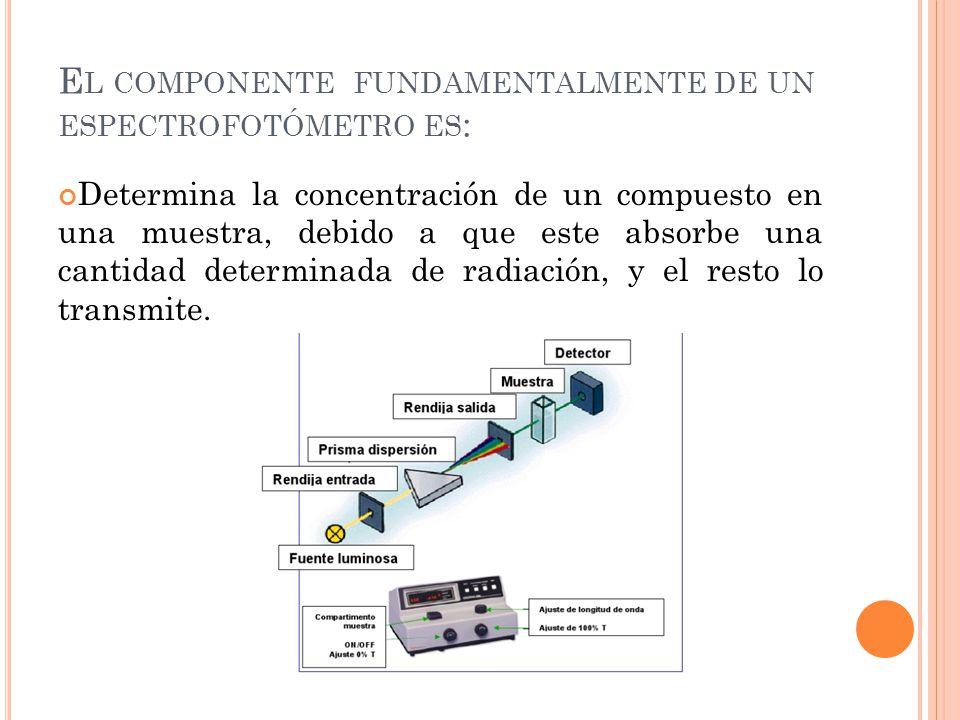 E L COMPONENTE FUNDAMENTALMENTE DE UN ESPECTROFOTÓMETRO ES : Determina la concentración de un compuesto en una muestra, debido a que este absorbe una
