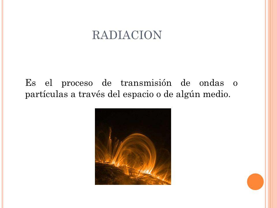 RADIACION Radiación no ionizante No producen iones al interactuar con los átomos de un material.