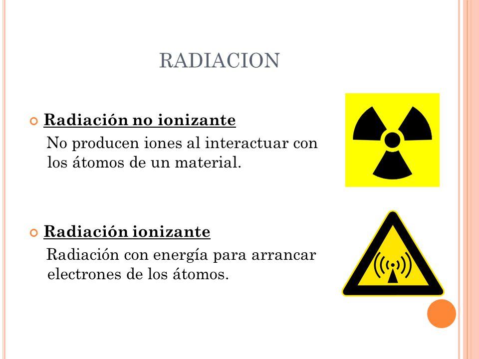 RADIACION Radiación no ionizante No producen iones al interactuar con los átomos de un material. Radiación ionizante Radiación con energía para arranc