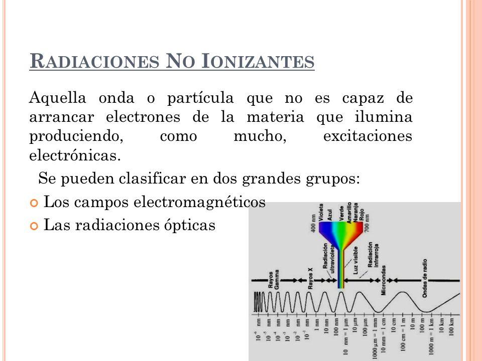R ADIACIONES N O I ONIZANTES Aquella onda o partícula que no es capaz de arrancar electrones de la materia que ilumina produciendo, como mucho, excita