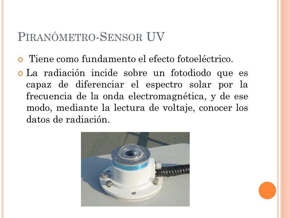 P IRANÓMETRO -S ENSOR UV Tiene como fundamento el efecto fotoeléctrico. La radiación incide sobre un fotodiodo que es capaz de diferenciar el espectro