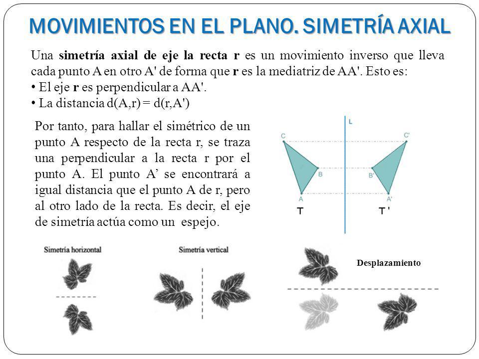 MOVIMIENTOS EN EL PLANO. SIMETRÍA AXIAL Una simetría axial de eje la recta r es un movimiento inverso que lleva cada punto A en otro A' de forma que r