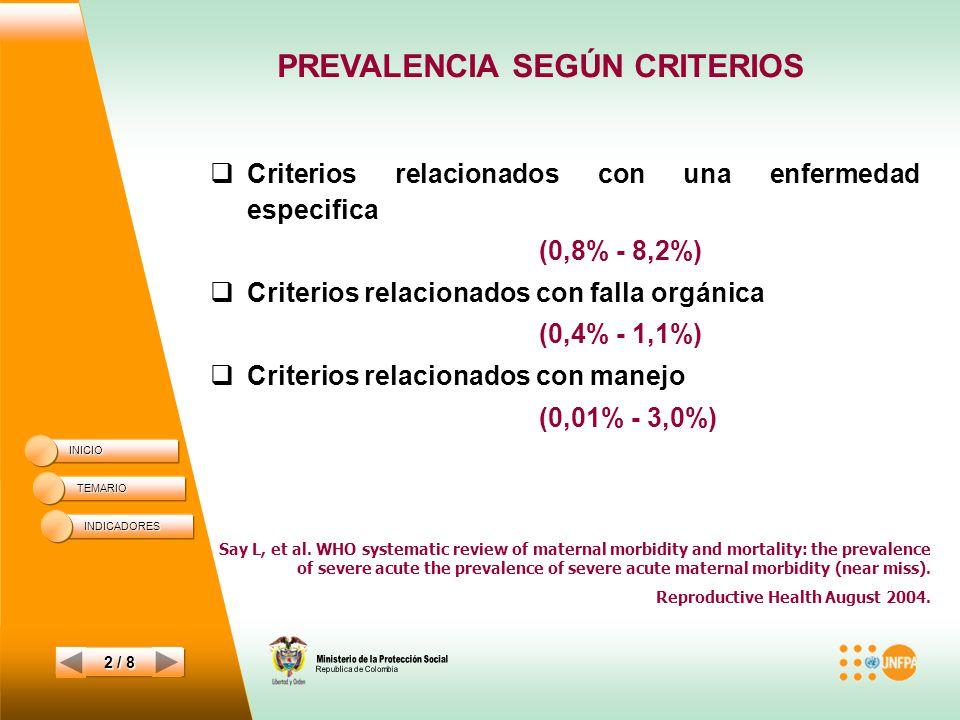 PREVALENCIA SEGÚN CRITERIOS INICIO TEMARIO 2 / 8 Criterios relacionados con una enfermedad especifica (0,8% - 8,2%) Criterios relacionados con falla orgánica (0,4% - 1,1%) Criterios relacionados con manejo (0,01% - 3,0%) Say L, et al.