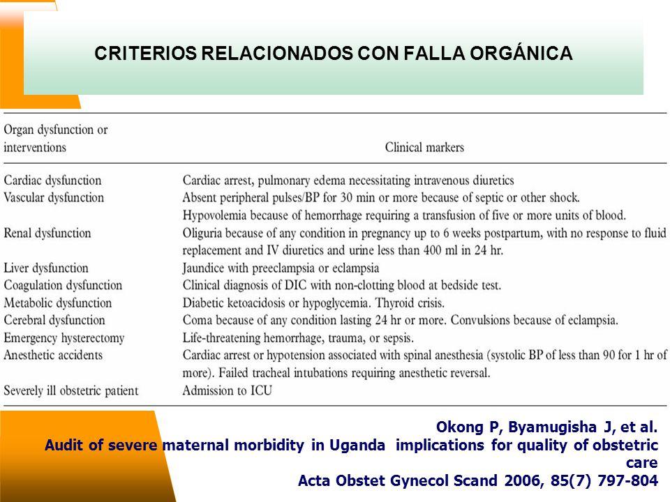 Okong P, Byamugisha J, et al.