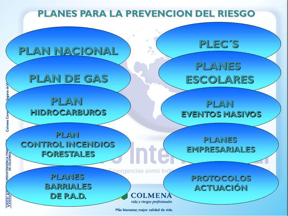 PLAN NACIONAL PLEC´S PLAN DE GAS PLANESESCOLARES PLANHIDROCARBUROS PLAN EVENTOS MASIVOS PLAN CONTROL INCENDIOS FORESTALES PLANESEMPRESARIALES PLANESBARRIALES DE P.A.D.