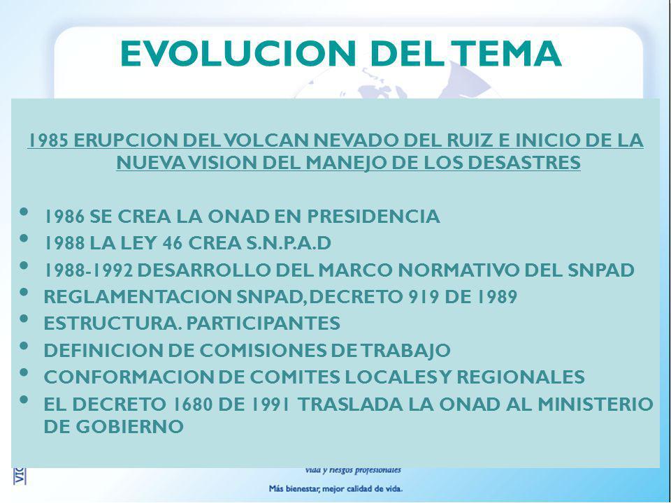 EVOLUCION DEL TEMA 1985 ERUPCION DEL VOLCAN NEVADO DEL RUIZ E INICIO DE LA NUEVA VISION DEL MANEJO DE LOS DESASTRES 1986 SE CREA LA ONAD EN PRESIDENCIA 1988 LA LEY 46 CREA S.N.P.A.D 1988-1992 DESARROLLO DEL MARCO NORMATIVO DEL SNPAD REGLAMENTACION SNPAD, DECRETO 919 DE 1989 ESTRUCTURA.