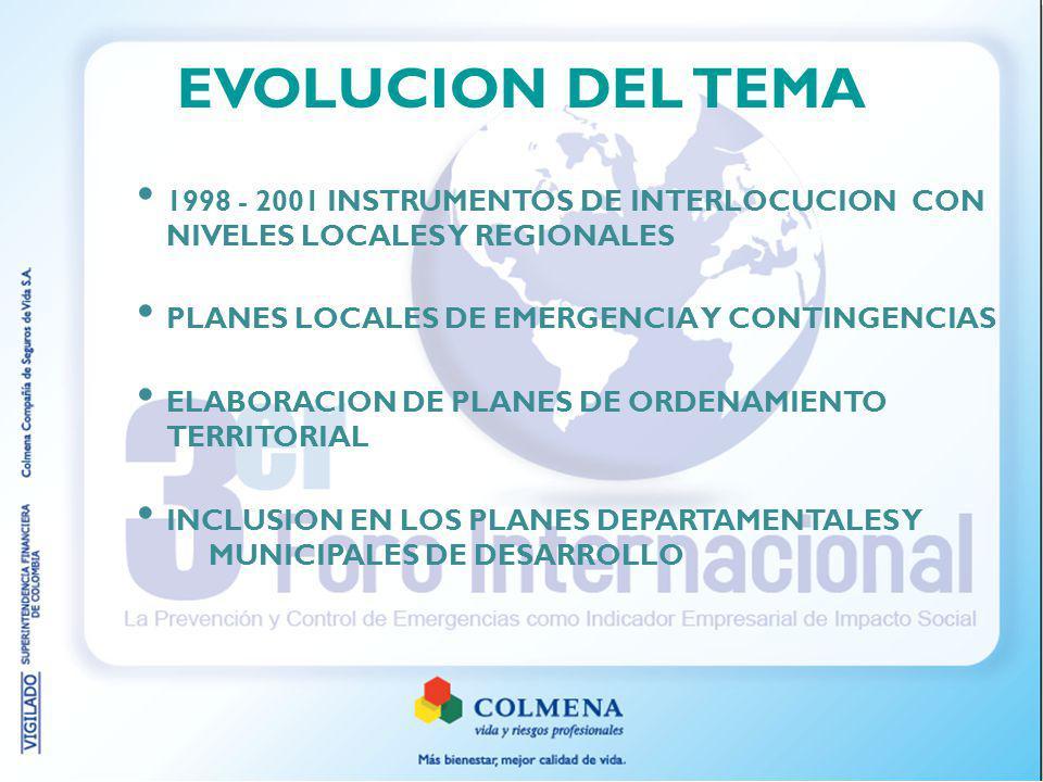 EVOLUCION DEL TEMA 1998 - 2001 INSTRUMENTOS DE INTERLOCUCION CON NIVELES LOCALES Y REGIONALES PLANES LOCALES DE EMERGENCIA Y CONTINGENCIAS ELABORACION DE PLANES DE ORDENAMIENTO TERRITORIAL INCLUSION EN LOS PLANES DEPARTAMENTALES Y MUNICIPALES DE DESARROLLO