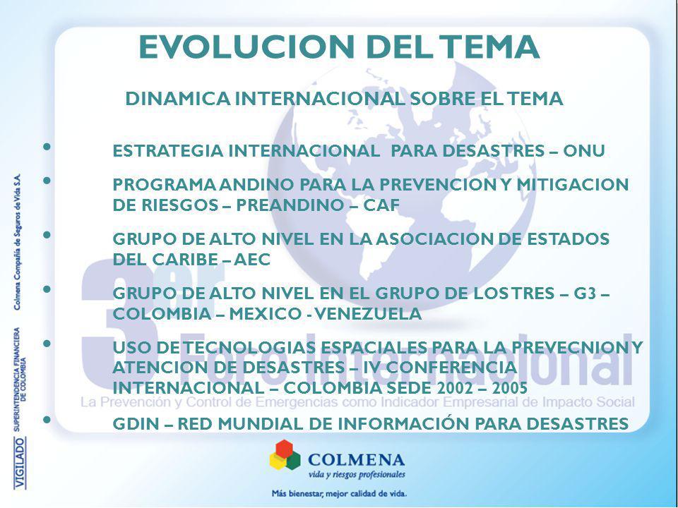 EVOLUCION DEL TEMA DINAMICA INTERNACIONAL SOBRE EL TEMA ESTRATEGIA INTERNACIONAL PARA DESASTRES – ONU PROGRAMA ANDINO PARA LA PREVENCION Y MITIGACION DE RIESGOS – PREANDINO – CAF GRUPO DE ALTO NIVEL EN LA ASOCIACION DE ESTADOS DEL CARIBE – AEC GRUPO DE ALTO NIVEL EN EL GRUPO DE LOS TRES – G3 – COLOMBIA – MEXICO - VENEZUELA USO DE TECNOLOGIAS ESPACIALES PARA LA PREVECNION Y ATENCION DE DESASTRES – IV CONFERENCIA INTERNACIONAL – COLOMBIA SEDE 2002 – 2005 GDIN – RED MUNDIAL DE INFORMACIÓN PARA DESASTRES