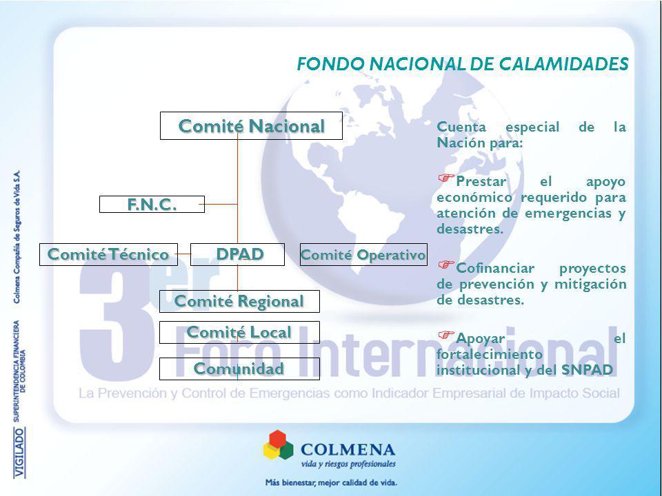 Comité Nacional DPAD DPAD Comité Regional Comité Operativo F.N.C. Comunidad Comité Técnico Comité Local Cuenta especial de la Nación para: Prestar el