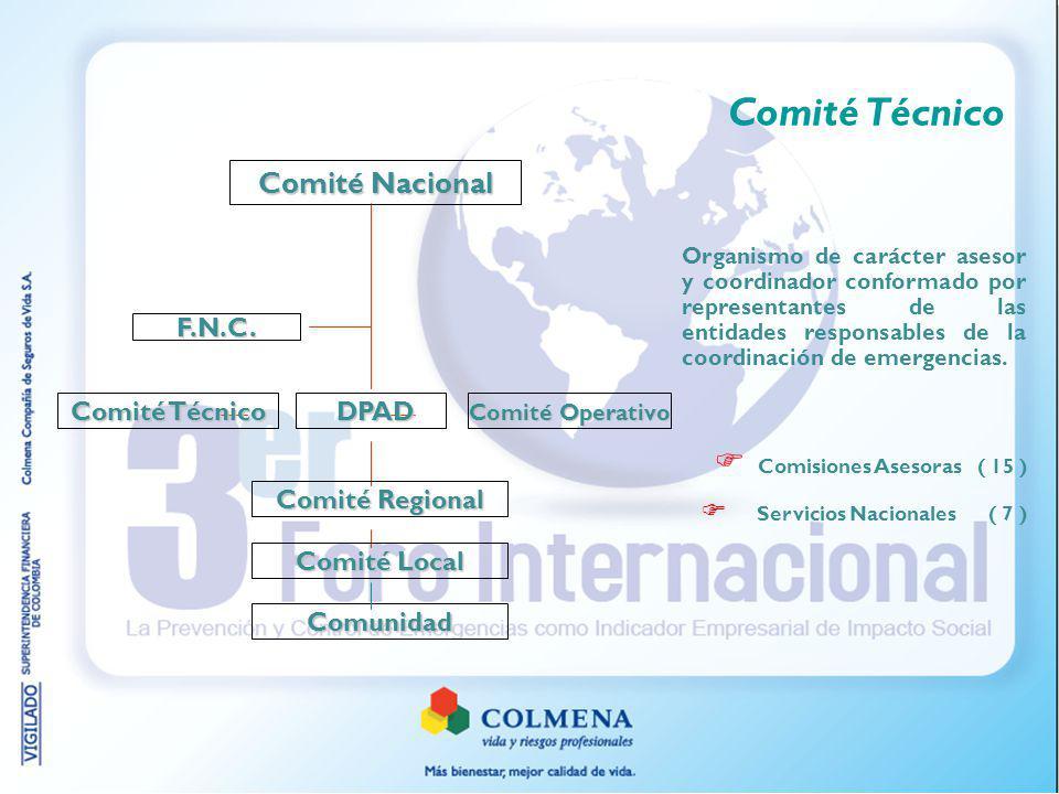Comité Nacional DPAD DPAD Comité Regional Comité Operativo F.N.C. Comunidad Comité Técnico Comité Local Organismo de carácter asesor y coordinador con