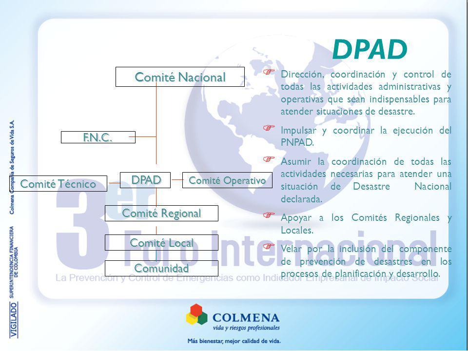 Comité Nacional DPAD DPAD Comité Regional Comité Operativo F.N.C. Comunidad Comité Técnico Comité Local Dirección, coordinación y control de todas las